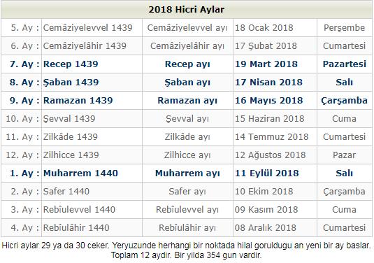 2018 dini günler takvimi-1.